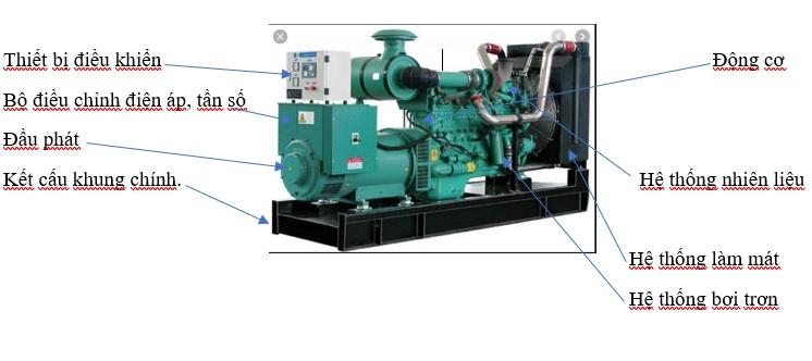 Cấu tạo của máy phát điện công nghiệp khá phức tạp